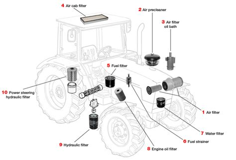 Sport Clutch Operating Kit Isuzu Nkr 55 tractor filters australia truck parts and all filters hino isuzu fuso mitsubishi mazda nissan