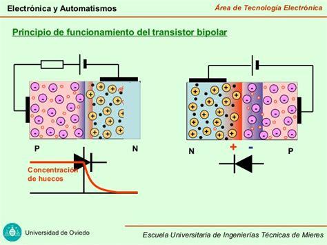 transistor igbt funcionamiento pdf componentes electr 243 nicos an 28 images capacitor 103 ceramico valor 28 images capacitor