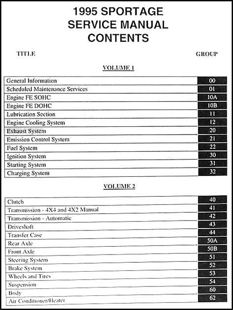auto repair manual online 1995 kia sportage transmission control service manual 1995 kia sportage repair manual 1995 2002 kia sportage service repair manual
