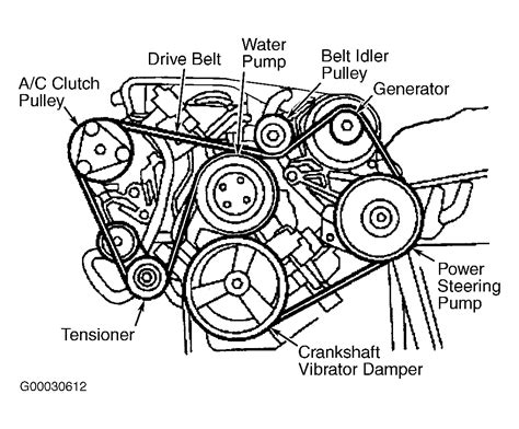 2002 ford focus serpentine belt diagram 2001 ford focus belt routing diagram ford auto parts