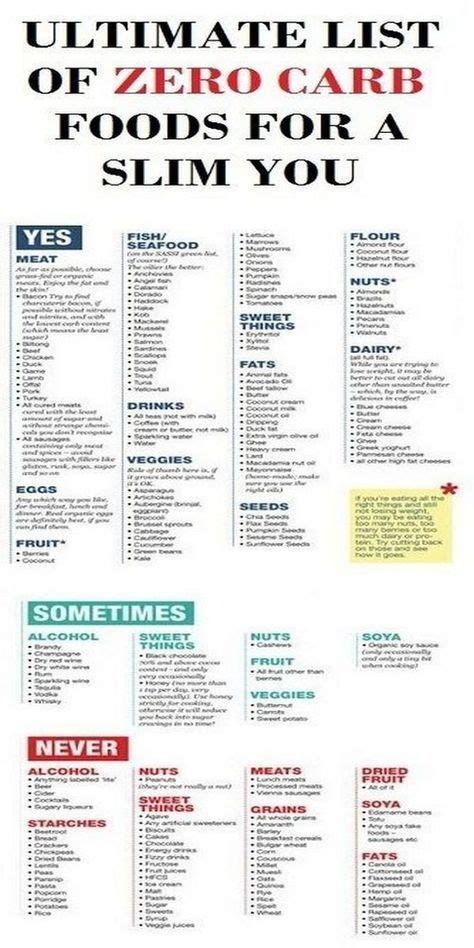 printable low carb grocery list 529 best 21 day fix images on pinterest exercises food