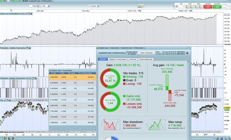pattern matching trading pattern matching price movements in prt machine learning