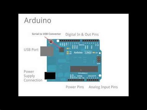 tutorial arduino deutsch arduino tutorial 9 der servo 9 doovi