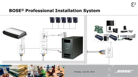 wiring diagram ipod usb wiring diagram wiring diagram