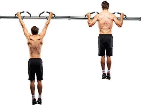 cadena cinetica dominada 絕對能令你瘋狂的背部訓練 gymbeginner 健身入門