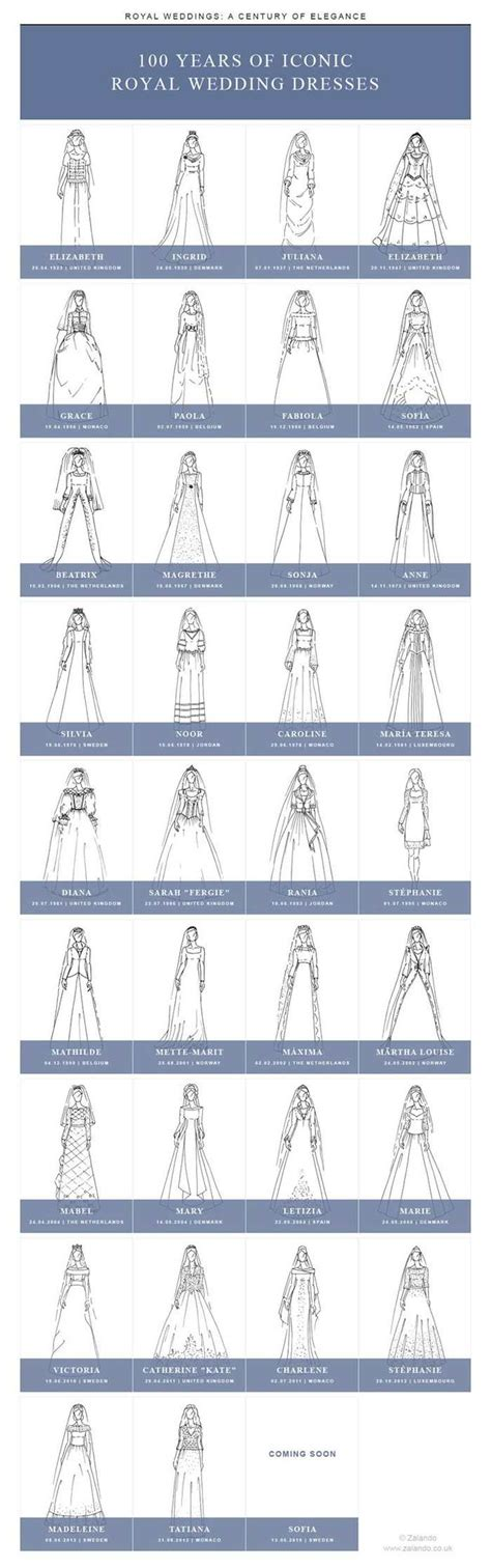 Wedding Gown Checklist by Wedding Planning Checklist For Bridal Gowns Modwedding
