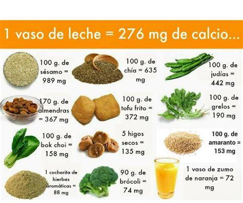 alimentos que contengan mucho calcio alimentos veganos con m 225 s calcio que la leche diet 233 tica