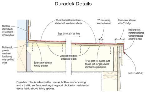 Waterproofing A Rooftop Deck   JLC Online   Decks, Roof