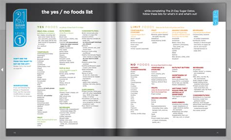 21 Day Sugar Detox Shopping List by 21 Day Sugar Detox Food List Reanimators