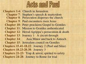 Outline Of The Book Of Acts book of acts outline images book of acts