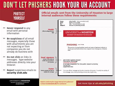 How To Report Spam Email To by Identifying Phishing Emails Of Houston