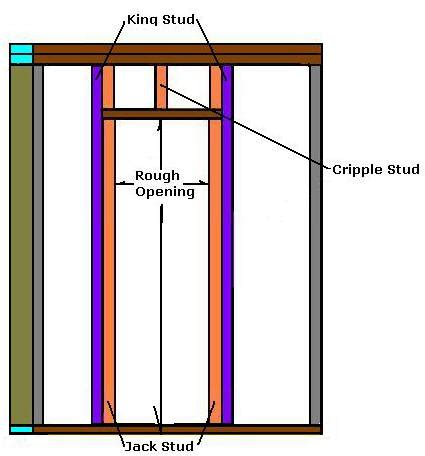How To Build An Exterior Door Frame Homeofficedecoration How To Build An Exterior Door Frame