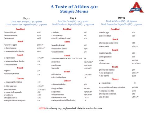 weight loss 6 weeks atkins europe fashion s and wears everything you