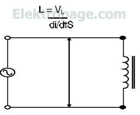 are inductors polarity sensitive type of self inductance 28 images sngce unit 2 transducers deepak p ppt induction motor