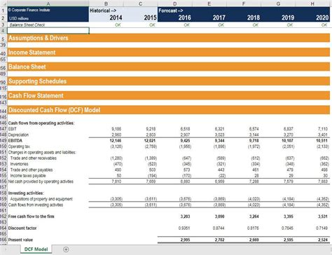 financial modeling templates dcf model lbo m a