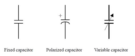 variable capacitor symbol robo zone capacitor value identification