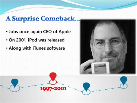 quick biography of steve jobs short brief life of steve jobs