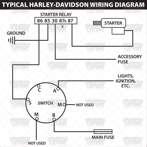 starter switch wiring diagram weatherpoof starter ignition switch
