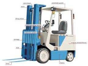 Forklift Description by Your Forklift Components