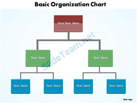 Basic Powerpoint Templates Editable Organizational Chart Template