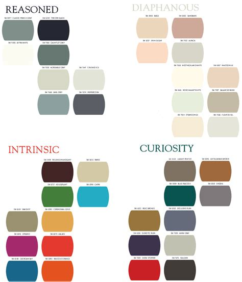 sherwin williams colors for 2014 2017 grasscloth wallpaper