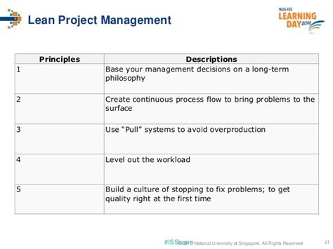 project management for education the bridge to 21st century learning books nus iss learning day 2016 improve it project management