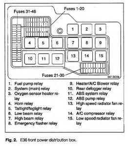 2008 328i fuse box diagram html autos post