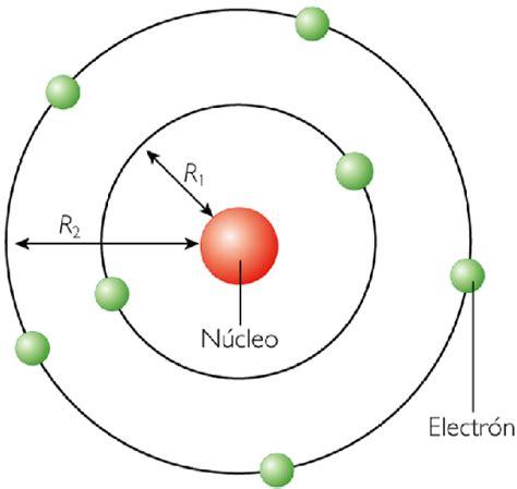 modelo atomico de democrito file 193 tomoborh png wikimedia commons