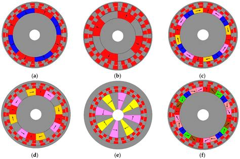 types of magnetic gears magnets by hsmag energies free full text a comparative study of novel
