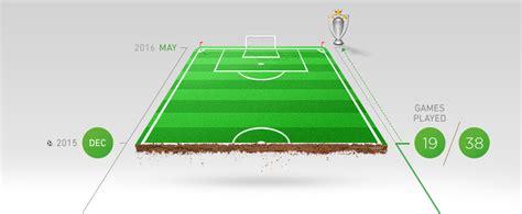 epl position premier league position premier league betting soccer