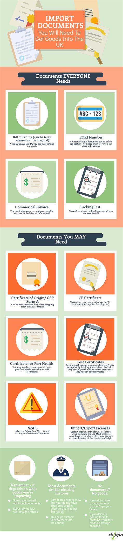 documents needed for buying a house what documents do i need to buy a house 28 images import documents uk do you need