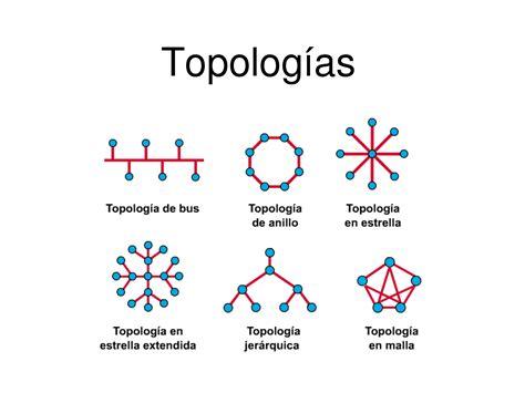 topologa de la violencia soporte en mantenimiento de equipo de computo topolog 237 a de las redes