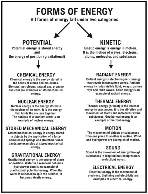 Pdf How To Do Physics Energy Problems by Physics 12 Circular Motion Worksheet 1 Work Energy And