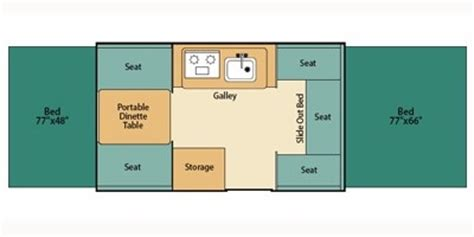 Fleetwood Floor Plans rent a trailer happy camping rv rentals