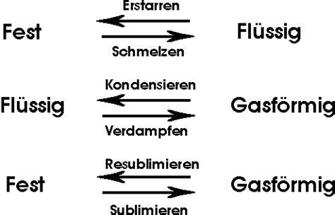 wandlen stof wasser eigenschaften tabelle metallteile verbinden