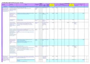 annual planning template best photos of annual plan template sle annual