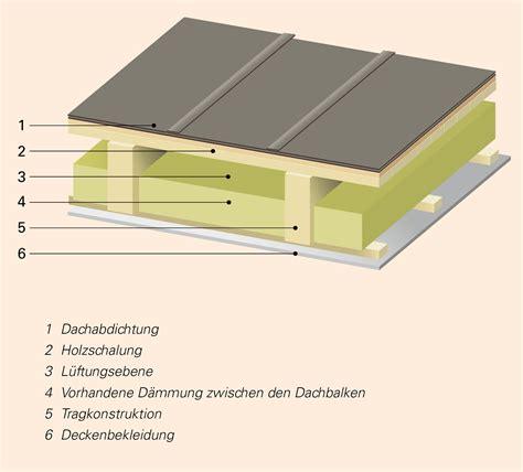 Flachdachkonstruktionen In Holzbauweise by Pu News Kalt Oder Warmdach Zwei Wichtige Kriterien