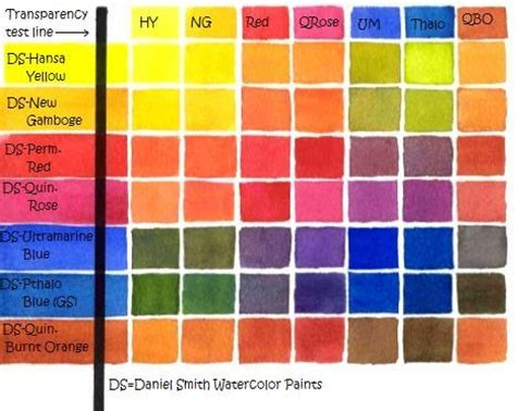 ask susie watercolor q a make your own color chart for watercolor paints