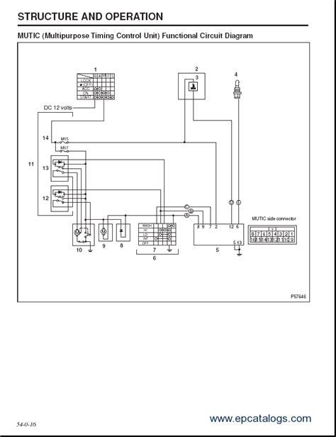 mitsubishi fuso  service manual