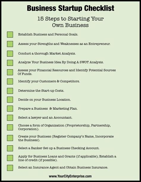 new business checklist template checklist 15 steps to starting your own business http