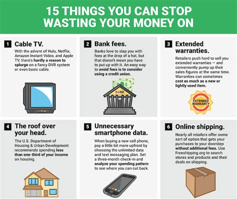 9 Things That Waste Your Money by Infographic 15 Things You Can Stop Wasting Your Money On