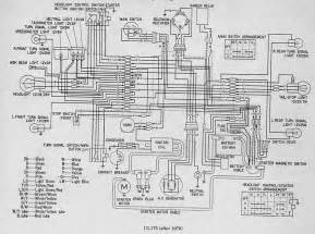 progress motor work project 73 cl175