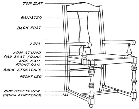 Chair Parts Names vintage chair drawing free vintage