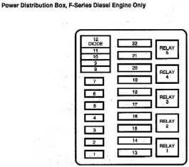 wiring diagram 2000 f350 duty wiring get free image about wiring diagram