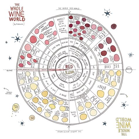 richard betts wine become a wine expert with this scratch and sniff book kcrw food