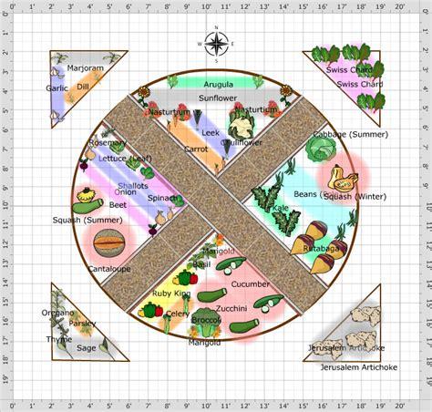 Potager Garden Layout Plans Garden Plans Kitchen Garden Potager The Farmer S Almanac