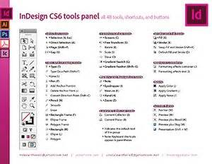 indesign cc shortcuts cheat sheet tools cheat sheets and student centered resources on