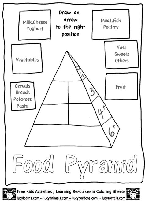 coloring pages food guide pyramid the food pyramid coloring pages