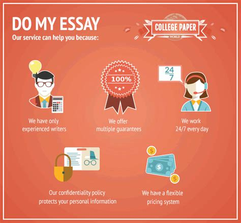 Do My Essay by Do My Essays Your Homework Help