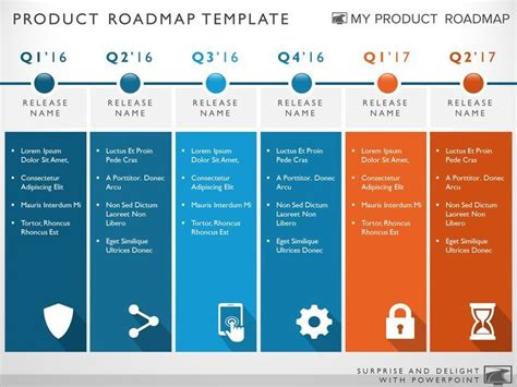 product roadmap presentation template six phase development planning timeline roadmapping
